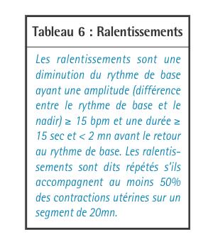 Tab6-ralentissements