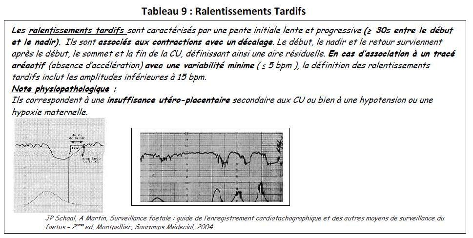 Tab9-ralentissements tardifs