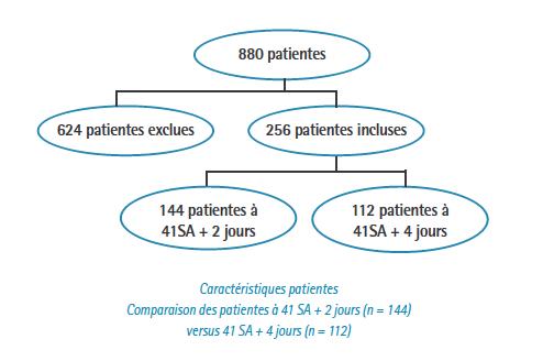 TabB-880 patientes