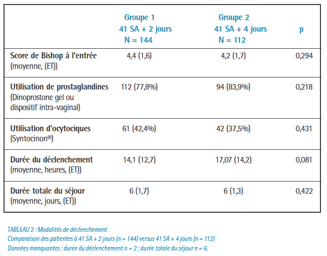 TabD-modalites-declenchement