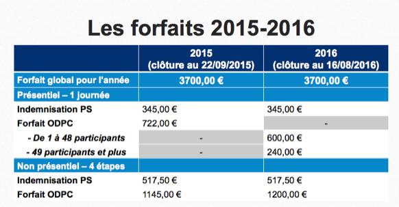 forfaits-2015